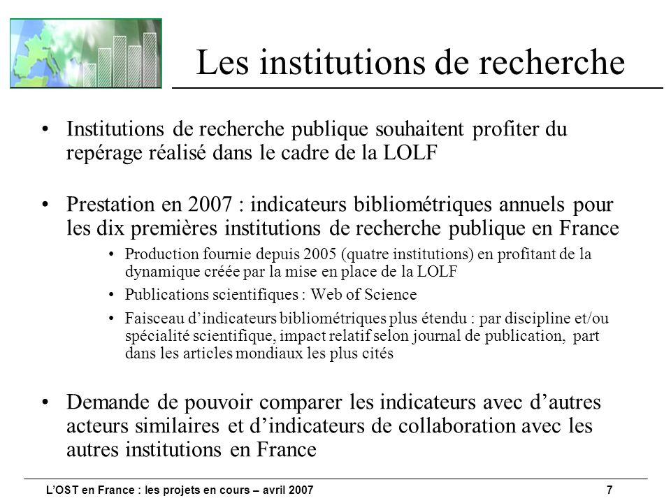 LOST en France : les projets en cours – avril 20078 Etablissements dEns.
