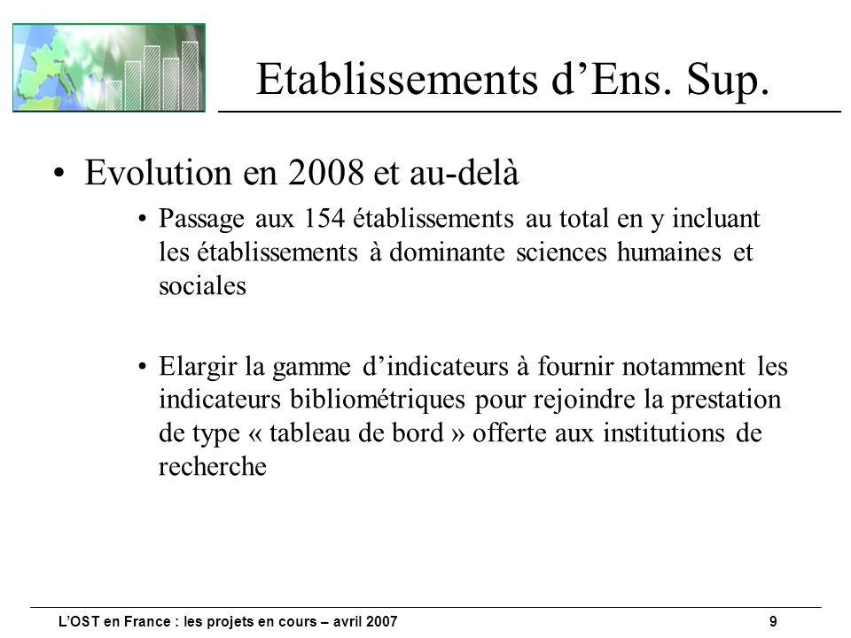 LOST en France : les projets en cours – avril 20079 Etablissements dEns.