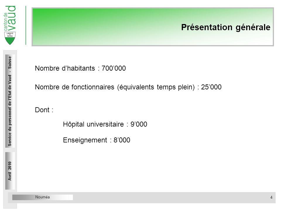 Nouméa Service du personnel Rue Caroline 4 1014 Lausanne Présentation générale Nombre dhabitants : 700000 Nombre de fonctionnaires (équivalents temps