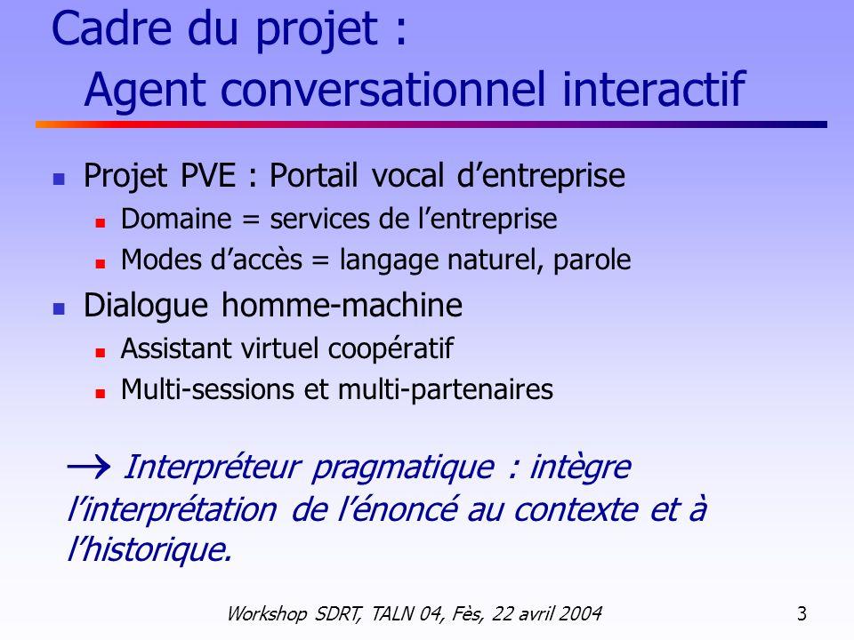 Workshop SDRT, TALN 04, Fès, 22 avril 2004 4 Exemple de dialogue A : Ici Luc Blanc, je voudrais réserver la salle Lafayette pour demain M : Désolé Monsieur Blanc, la salle est prise par Monsieur Durand, mais je peux tenter de lui demander de permuter A : Daccord, je reste en ligne M : Allô, Monsieur Durand .