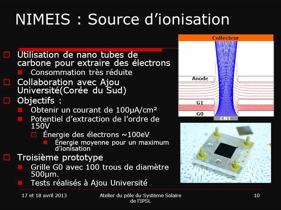 17 et 18 avril 2013Atelier du pôle du Système Solaire de l'IPSL 10 NIMEIS : Source dionisation Utilisation de nano tubes de carbone pour extraire des