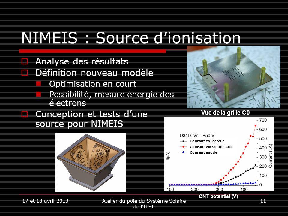 17 et 18 avril 2013Atelier du pôle du Système Solaire de l'IPSL 11 NIMEIS : Source dionisation Analyse des résultats Définition nouveau modèle Optimis