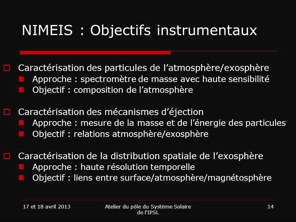 17 et 18 avril 2013Atelier du pôle du Système Solaire de l'IPSL 14 NIMEIS : Objectifs instrumentaux Caractérisation des particules de latmosphère/exos
