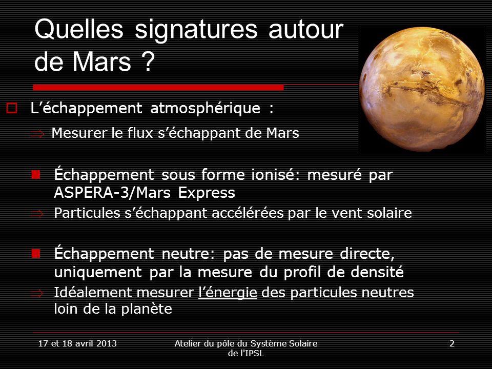 17 et 18 avril 2013Atelier du pôle du Système Solaire de l'IPSL 2 Léchappement atmosphérique : Mesurer le flux séchappant de Mars Échappement sous for