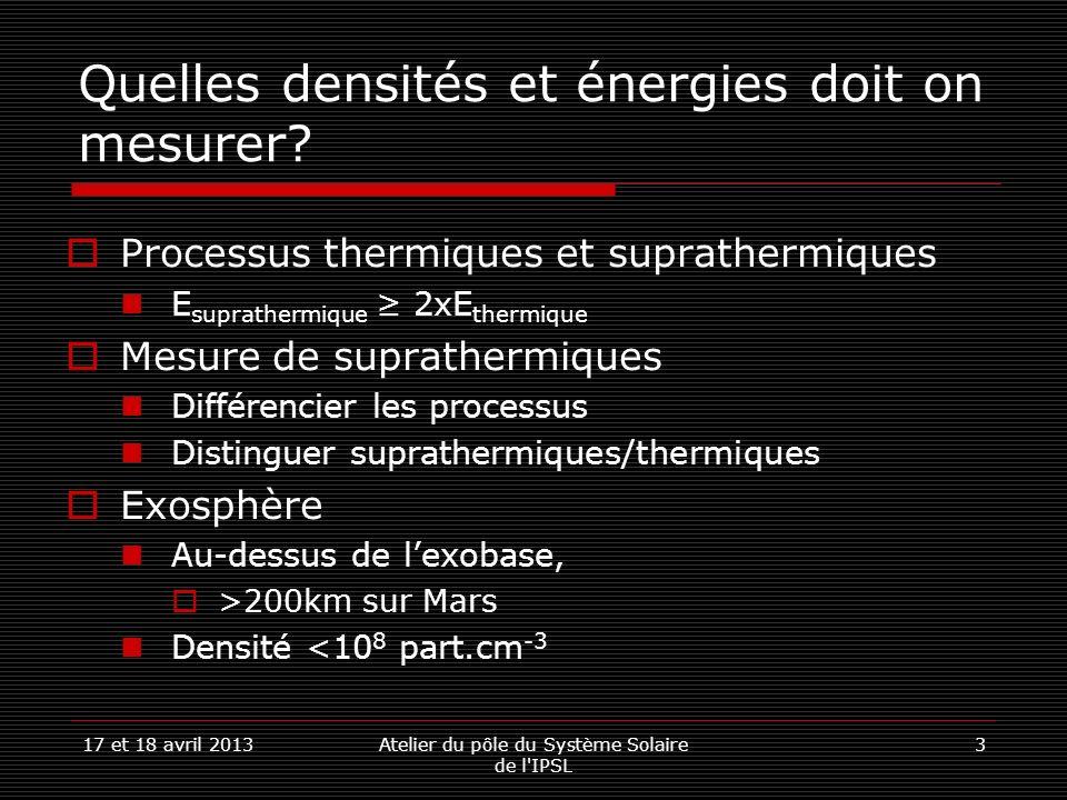 17 et 18 avril 2013Atelier du pôle du Système Solaire de l IPSL 14 NIMEIS : Objectifs instrumentaux Caractérisation des particules de latmosphère/exosphère Approche : spectromètre de masse avec haute sensibilité Objectif : composition de latmosphère Caractérisation des mécanismes déjection Approche : mesure de la masse et de lénergie des particules Objectif : relations atmosphère/exosphère Caractérisation de la distribution spatiale de lexosphère Approche : haute résolution temporelle Objectif : liens entre surface/atmosphère/magnétosphère