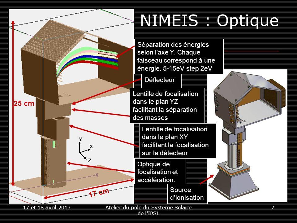 17 et 18 avril 2013Atelier du pôle du Système Solaire de l IPSL 8 NIMEIS : Optique Potentiel du déflecteur est relié à la masse des particules Variation du potentiel en dent de scie Double déflexion pour éviter les temps morts 5 mm Z Y 40 mm 3 mm Z X Y Départ du chronomètre.