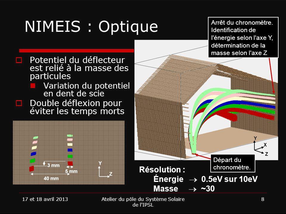 17 et 18 avril 2013Atelier du pôle du Système Solaire de l IPSL 9 NIMEIS : Prototype Fabrication du prototype Source ionisation Héritage PALOMA Détecteur Galettes à micro canaux (MCP) Positionnement