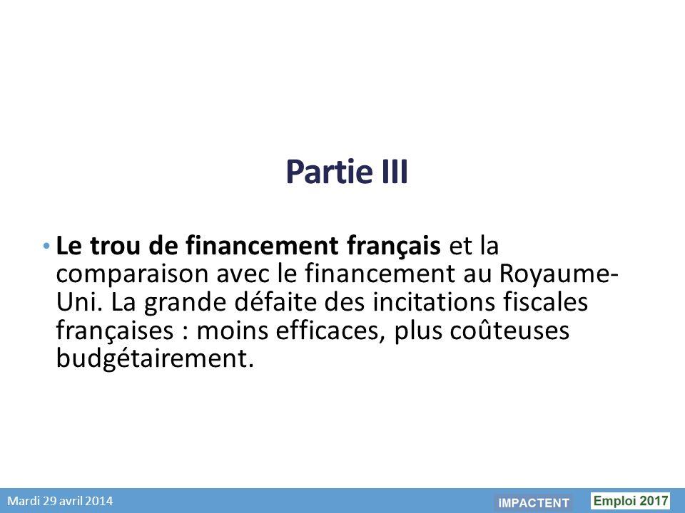 Mardi 29 avril 2014 Partie III Le trou de financement français et la comparaison avec le financement au Royaume- Uni.