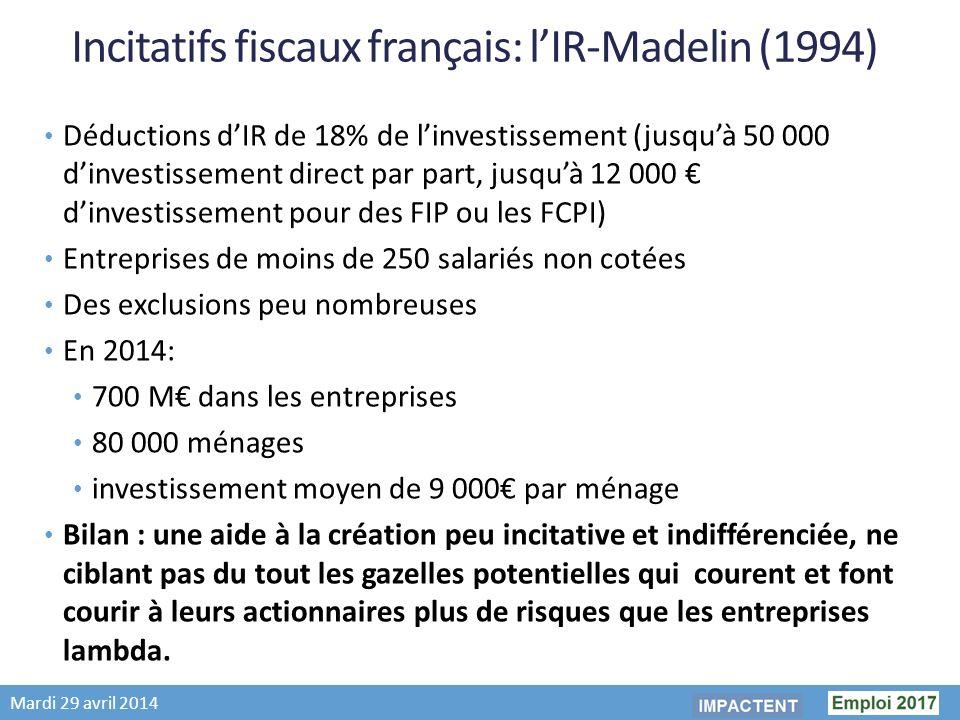 Mardi 29 avril 2014 Incitatifs fiscaux français: lIR-Madelin (1994) Déductions dIR de 18% de linvestissement (jusquà 50 000 dinvestissement direct par part, jusquà 12 000 dinvestissement pour des FIP ou les FCPI) Entreprises de moins de 250 salariés non cotées Des exclusions peu nombreuses En 2014: 700 M dans les entreprises 80 000 ménages investissement moyen de 9 000 par ménage Bilan : une aide à la création peu incitative et indifférenciée, ne ciblant pas du tout les gazelles potentielles qui courent et font courir à leurs actionnaires plus de risques que les entreprises lambda.