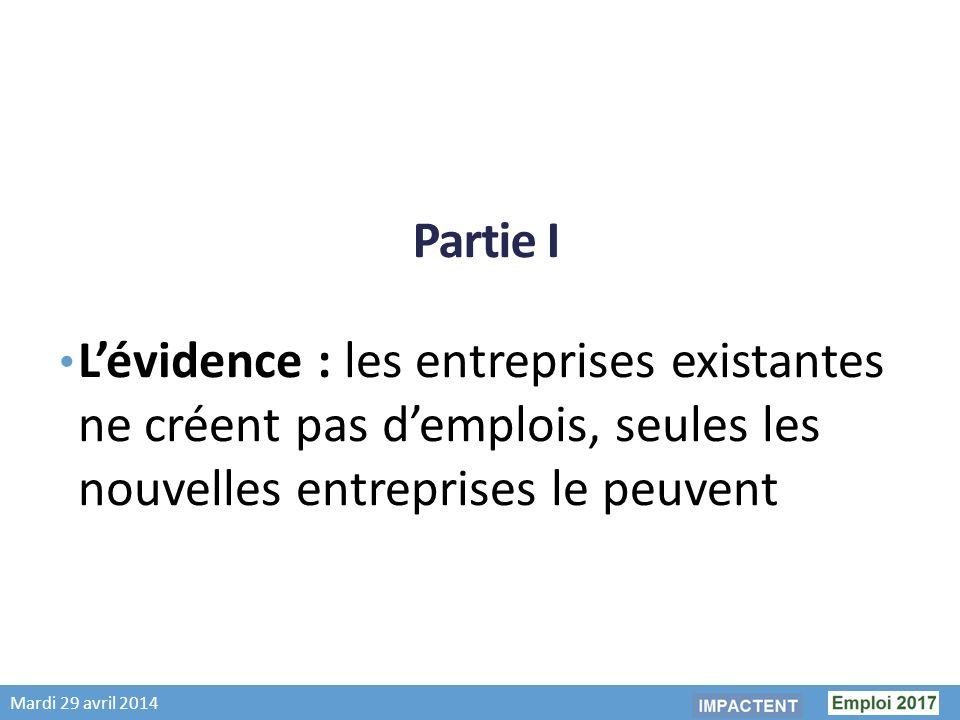 Mardi 29 avril 2014 Partie I Lévidence : les entreprises existantes ne créent pas demplois, seules les nouvelles entreprises le peuvent