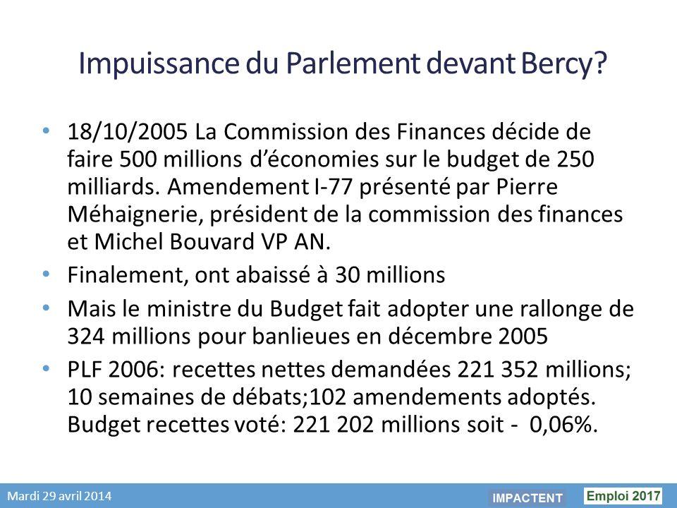 Mardi 29 avril 2014 Impuissance du Parlement devant Bercy.