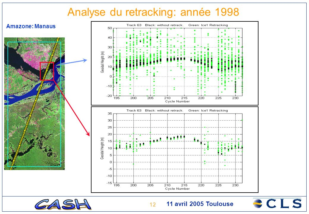 12 11 avril 2005 Toulouse Analyse du retracking: année 1998 Amazone: Manaus