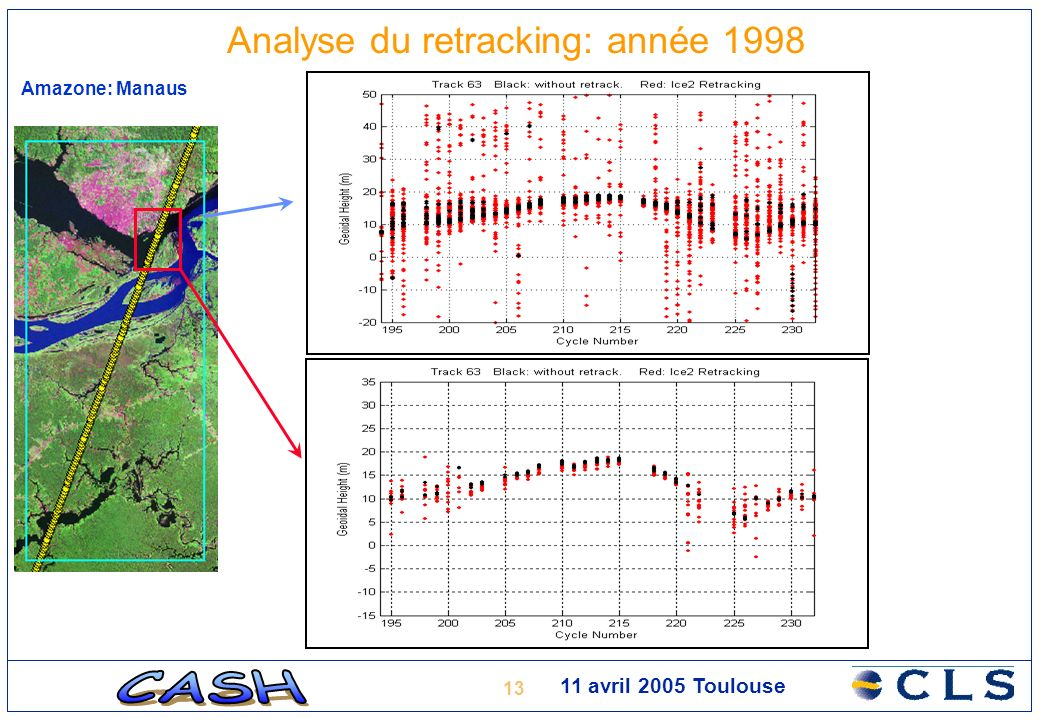 13 11 avril 2005 Toulouse Analyse du retracking: année 1998 Amazone: Manaus