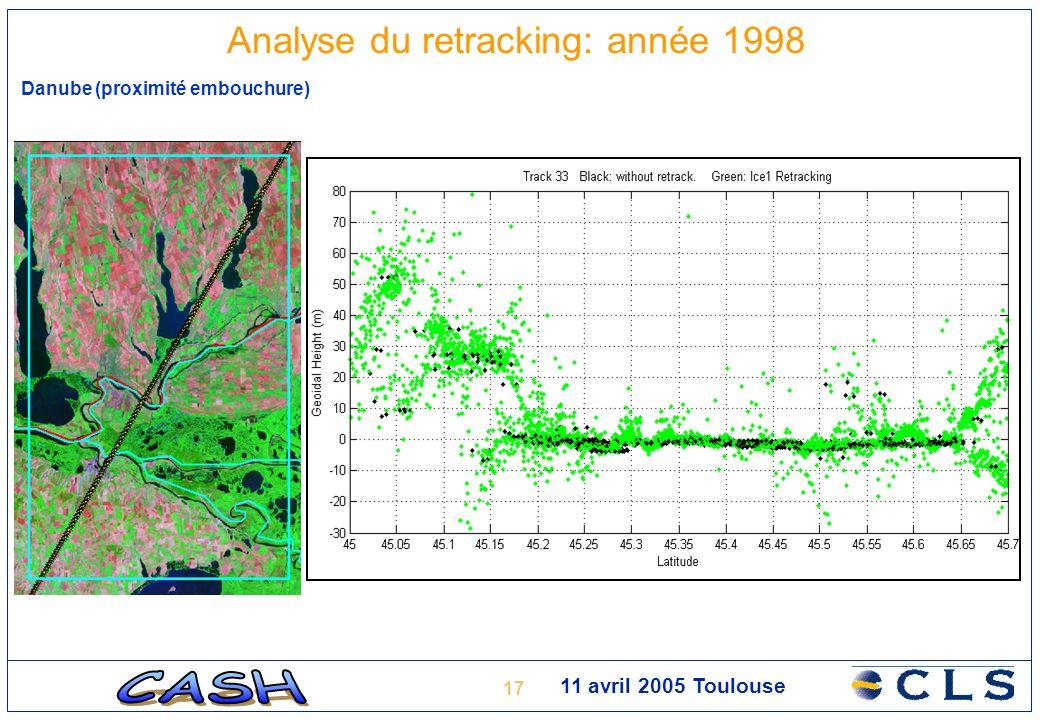 17 11 avril 2005 Toulouse Analyse du retracking: année 1998 Danube (proximité embouchure)