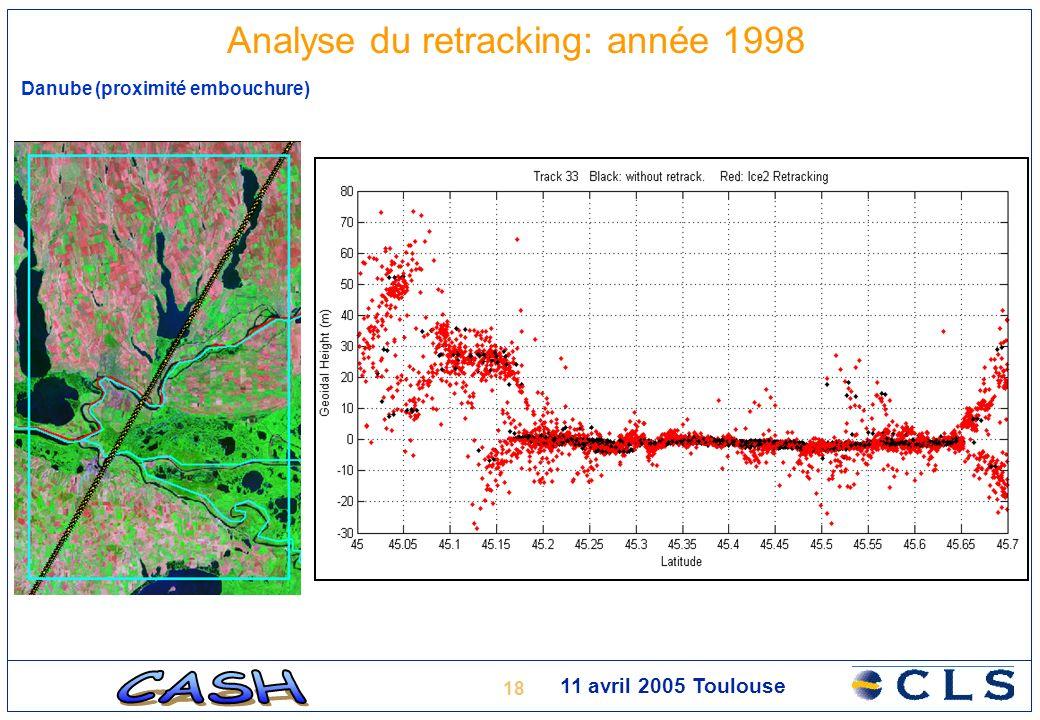 18 11 avril 2005 Toulouse Analyse du retracking: année 1998 Danube (proximité embouchure)