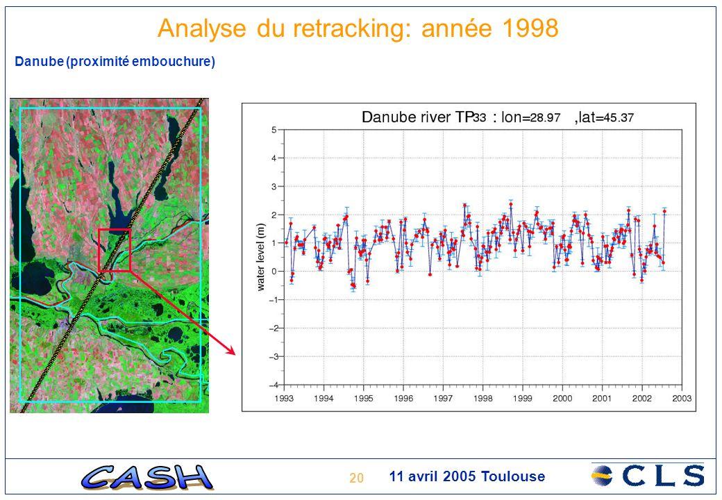 20 11 avril 2005 Toulouse Analyse du retracking: année 1998 Danube (proximité embouchure)