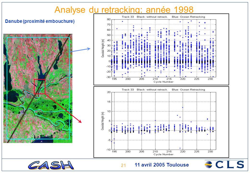21 11 avril 2005 Toulouse Analyse du retracking: année 1998 Danube (proximité embouchure)