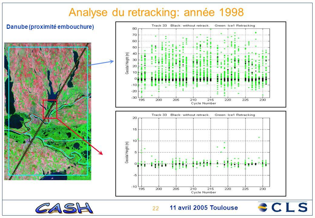22 11 avril 2005 Toulouse Analyse du retracking: année 1998 Danube (proximité embouchure)