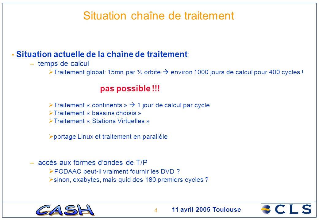 4 11 avril 2005 Toulouse Situation chaîne de traitement Situation actuelle de la chaîne de traitement : – temps de calcul Traitement global: 15mn par ½ orbite environ 1000 jours de calcul pour 400 cycles .