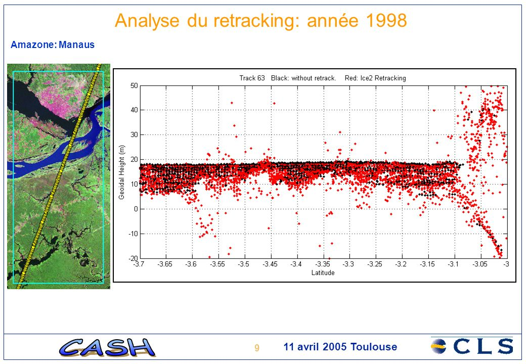 9 11 avril 2005 Toulouse Analyse du retracking: année 1998 Amazone: Manaus