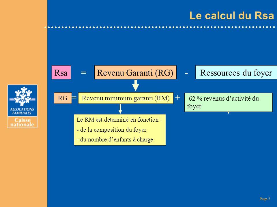 Page 5 Le calcul du Rsa RsaRevenu Garanti (RG) Ressources du foyer =- Le RM est déterminé en fonction : - de la composition du foyer - du nombre denfa