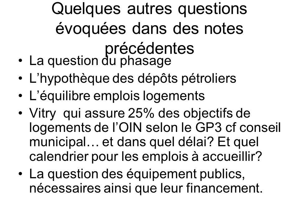 Quelques autres questions évoquées dans des notes précédentes La question du phasage Lhypothèque des dépôts pétroliers Léquilibre emplois logements Vitry qui assure 25% des objectifs de logements de lOIN selon le GP3 cf conseil municipal… et dans quel délai.