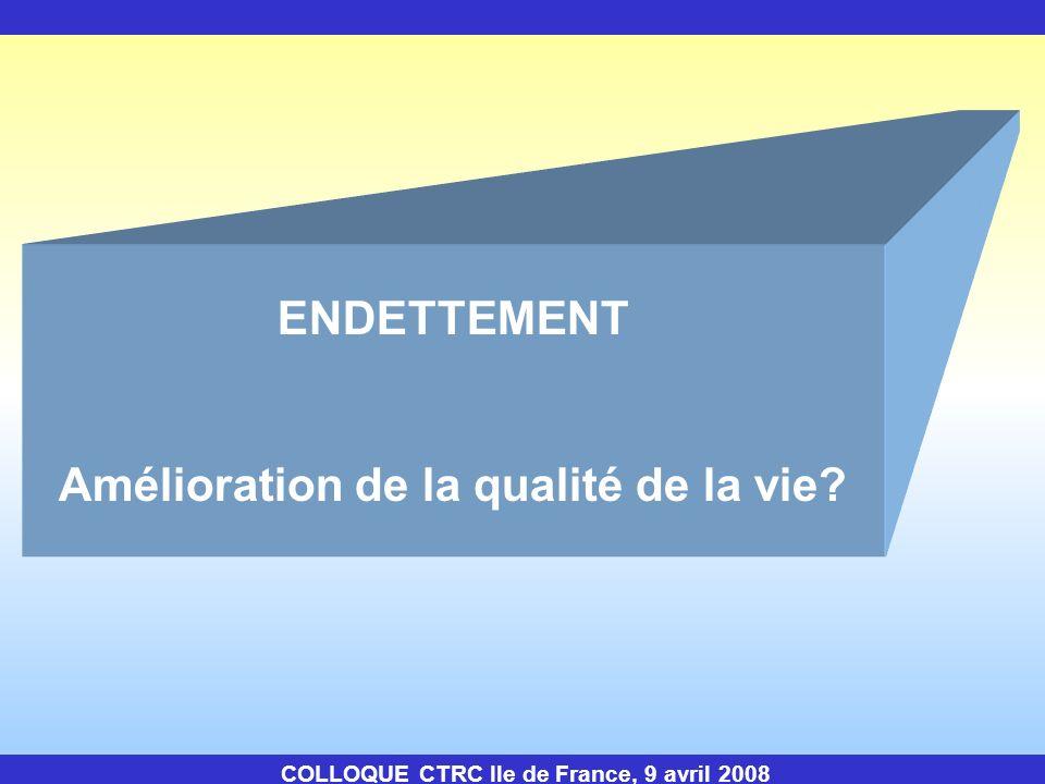 ENDETTEMENT Amélioration de la qualité de la vie COLLOQUE CTRC Ile de France, 9 avril 2008