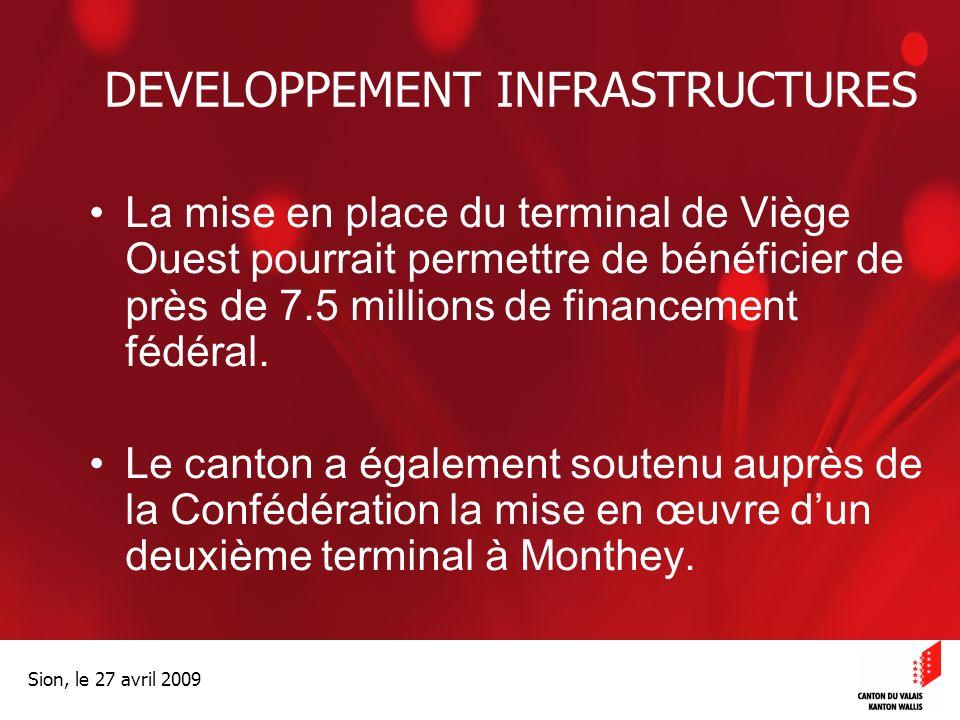 Optimisation de la Promotion économiqueOptimisation de la promotion économique Sion, le 27 avril 2009 DEVELOPPEMENT INFRASTRUCTURES La mise en place du terminal de Viège Ouest pourrait permettre de bénéficier de près de 7.5 millions de financement fédéral.