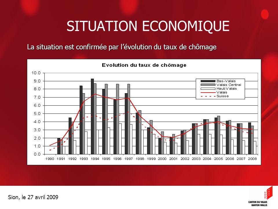 Optimisation de la Promotion économiqueOptimisation de la promotion économique Sion, le 27 avril 2009 SITUATION ECONOMIQUE La situation est confirmée par lévolution du taux de chômage