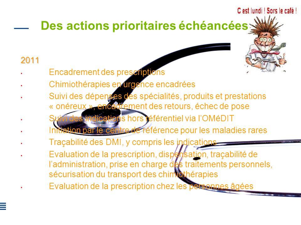 13 2011 Encadrement des prescriptions Chimiothérapies en urgence encadrées Suivi des dépenses des spécialités, produits et prestations « onéreux », en