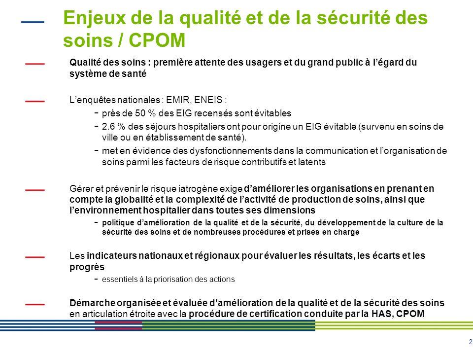 3 Objectifs repris dans le CPOM Management de la qualité et de la sécurité des soins - Désignation dun coordonateur de la gestion des risques associés aux soins (décret du 12/11/10) - Contrats de pôles (ets publics) contenant des objectifs en termes de qualité et de sécurité des soins avec des indicateurs de suivi déclinés par pôle Amélioration de la qualité des soins - Indicateurs de qualité issus du dossier patient visant à améliorer la coordination et la continuité des soins (TDP, DEC, TRD, DTN, RCP, IDM) Sécurité des soins - Maitriser le risque infectieux et prévenir les infections nosocomiales (ICALIN, ICSHA2, Score agrégé, SARM) - Prise en charge de lopéré (SURVISO, DAN) - Prise en charge de laccouchée (prévention des hémorragies du post-partum) Le bon usage du médicament - CBUMPP : alliant bon usage et dimension économique Les usagers - Indicateur de mesure de la satisfaction des patients hospitalisés (en cours)