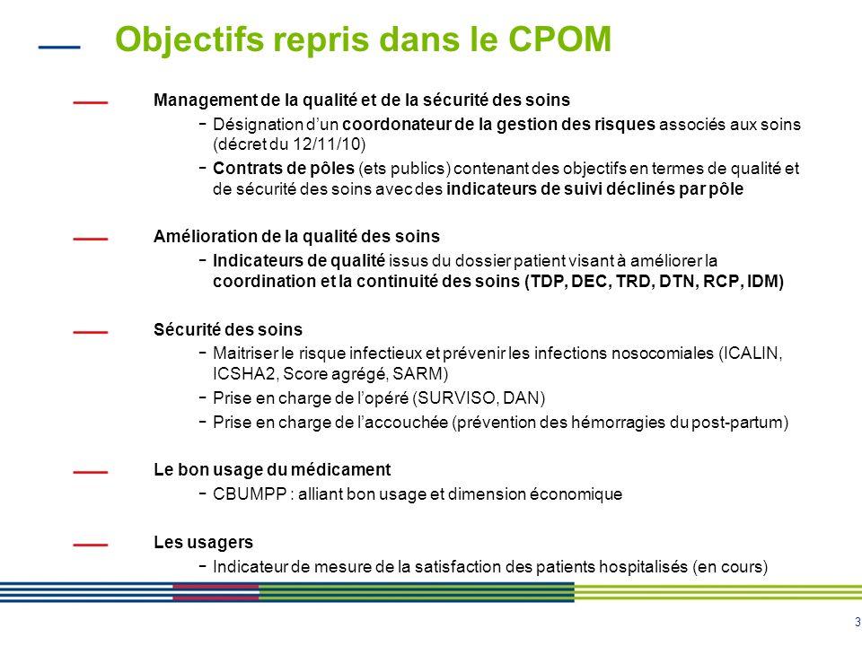 3 Objectifs repris dans le CPOM Management de la qualité et de la sécurité des soins - Désignation dun coordonateur de la gestion des risques associés