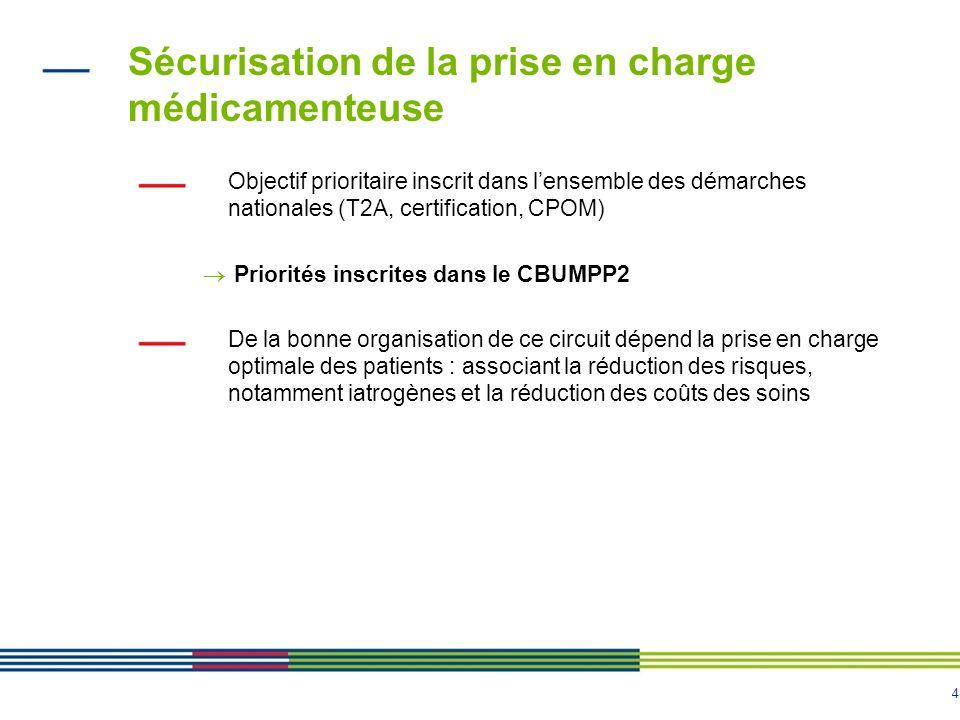 4 Sécurisation de la prise en charge médicamenteuse Objectif prioritaire inscrit dans lensemble des démarches nationales (T2A, certification, CPOM) Pr