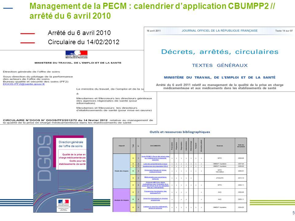 5 Management de la PECM : calendrier dapplication CBUMPP2 // arrêté du 6 avril 2010 Arrêté du 6 avril 2010 Circulaire du 14/02/2012