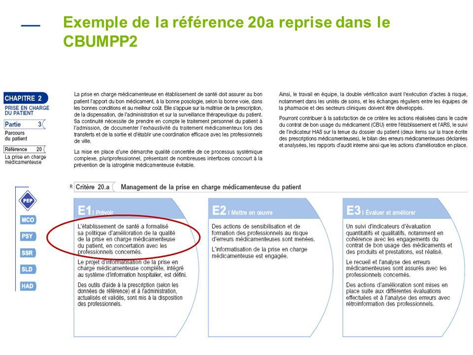 10 1 er constat : Résultats de certification au 19/04/2012 Environ ¼ des établissements bas-normands (15) ont eu leur rapport V2010 (1 établissement avec version 2011) Certification (sans recommandation, ni réserve, ni réserve majeure) : 3 ES FONDATION BON SAUVEUR PICAUVILLE CMPR BAGNOLES DE LORNE EMPR LE NORMANDY Certification avec recommandation(s) : 3 ES CHS BON SAUVEUR SAINT-LO (4) CENTRE PSYCHOTHERAPEUTE DE LORNE (4) CENTRE FRANCOIS BACLESSE (5) Certification avec réserve(s) : 2 ES CH FALAISE (2) CLINIQUE GUILLARD (1) Certification avec réserve(s) et recommandation(s) : 3 ES William HARVEY (1 réserve + 2 recommandations) CHP SAINT MARTIN (1 réserve + 4 recommandations) CRF KORIAN LESTRAN SIOUVILLE (1 réserve + 2 recommandations) KORIAN THALATTA (2 réserves + 4 recommandations) Décision de surseoir à la certification lorsquau moins une réserve majeure a été identifiée dans létablissement : 3 ES CH MONOD FLERS (1 réserve majeure + 5 réserves + 13 recommandations) CLINIQUE NOTRE DAME VIRE (1 réserve majeure + 3 réserves + 8 recommandations) CH ARGENTAN (2 réserves majeures + 5 réserves + 17 recommandations) Baromètre de la certification V2010 au 1er mars 2012 / 1106 visites