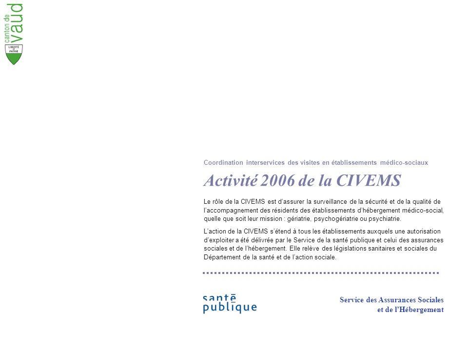 Activité 2006 de la CIVEMS Coordination interservices des visites en établissements médico-sociaux Le rôle de la CIVEMS est dassurer la surveillance d