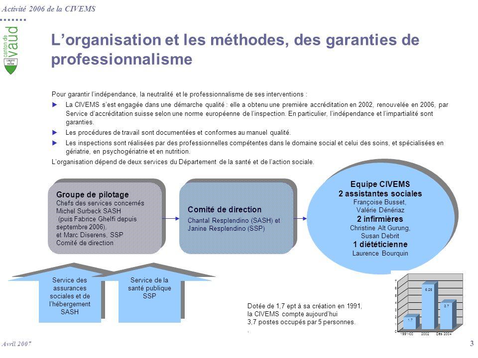 Activité 2006 de la CIVEMS Avril 2007 3 Lorganisation et les méthodes, des garanties de professionnalisme Groupe de pilotage Chefs des services concer