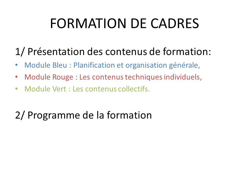 FORMATION DE CADRES 1/ Présentation des contenus de formation: Module Bleu : Planification et organisation générale, Module Rouge : Les contenus techniques individuels, Module Vert : Les contenus collectifs.