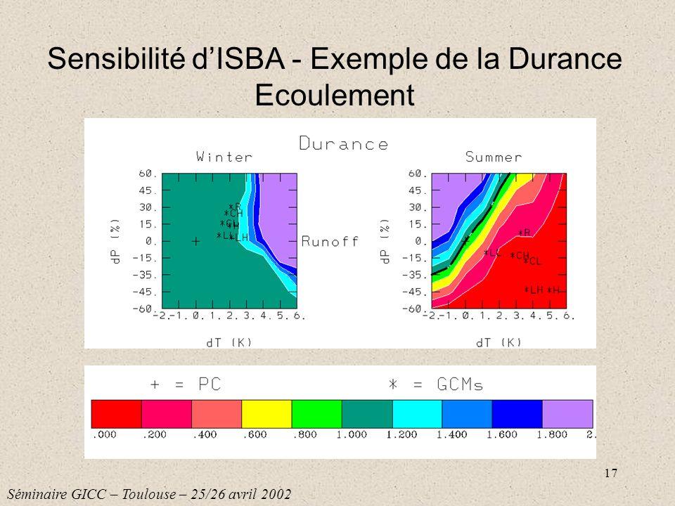 17 Sensibilité dISBA - Exemple de la Durance Ecoulement Séminaire GICC – Toulouse – 25/26 avril 2002