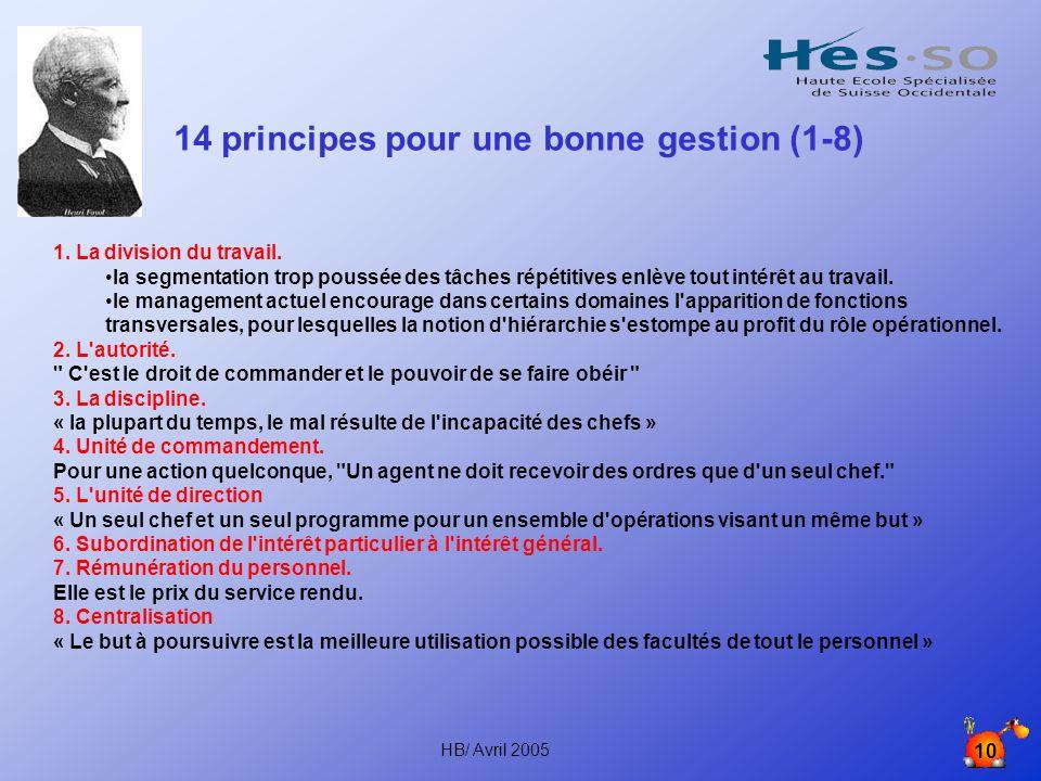 HB/ Avril 2005 10 14 principes pour une bonne gestion (1-8) 1.