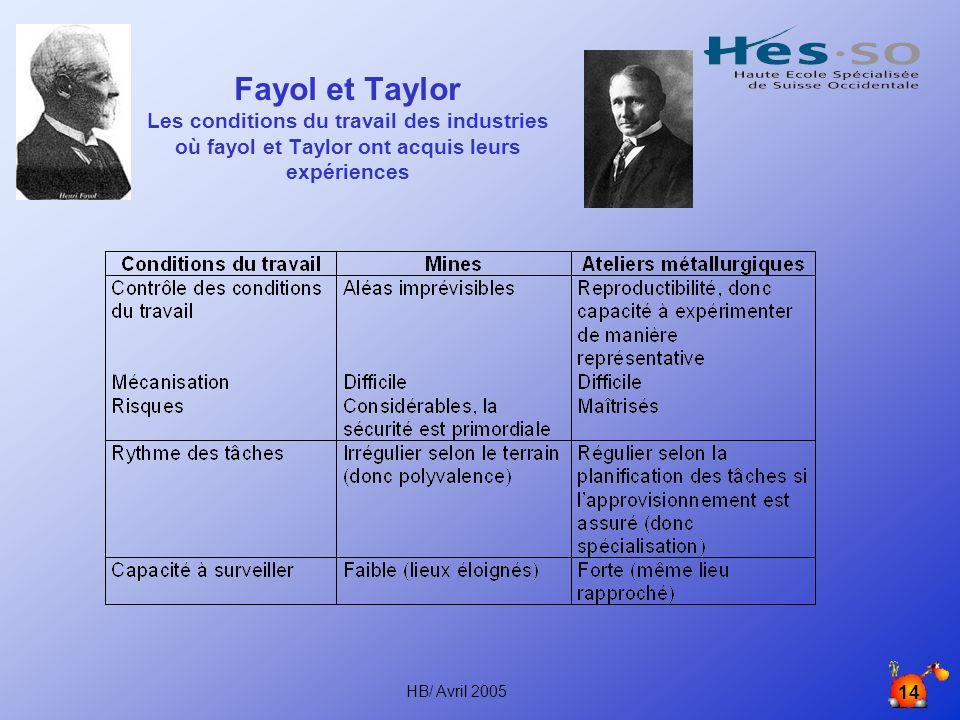 HB/ Avril 2005 14 Fayol et Taylor Les conditions du travail des industries où fayol et Taylor ont acquis leurs expériences