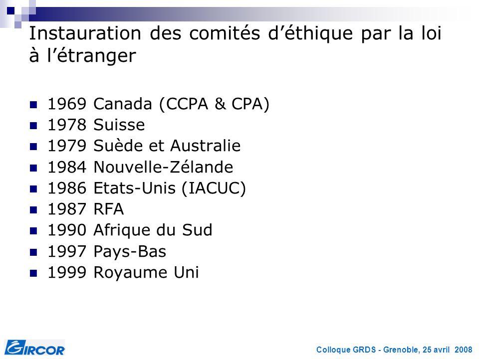 Colloque GRDS - Grenoble, 25 avril 2008 Instauration des comités déthique par la loi à létranger 1969 Canada (CCPA & CPA) 1978 Suisse 1979 Suède et Au