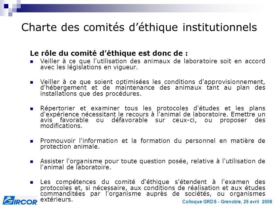 Colloque GRDS - Grenoble, 25 avril 2008 Charte des comités déthique institutionnels Le rôle du comité déthique est donc de : Veiller à ce que l'utilis
