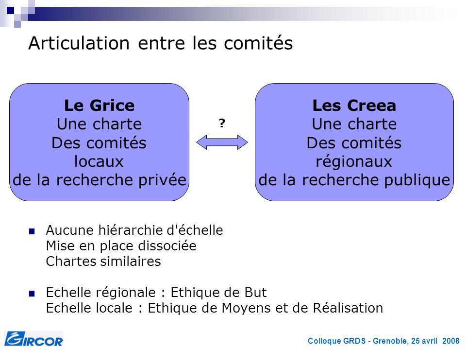 Colloque GRDS - Grenoble, 25 avril 2008 Articulation entre les comités Aucune hiérarchie d'échelle Mise en place dissociée Chartes similaires Echelle