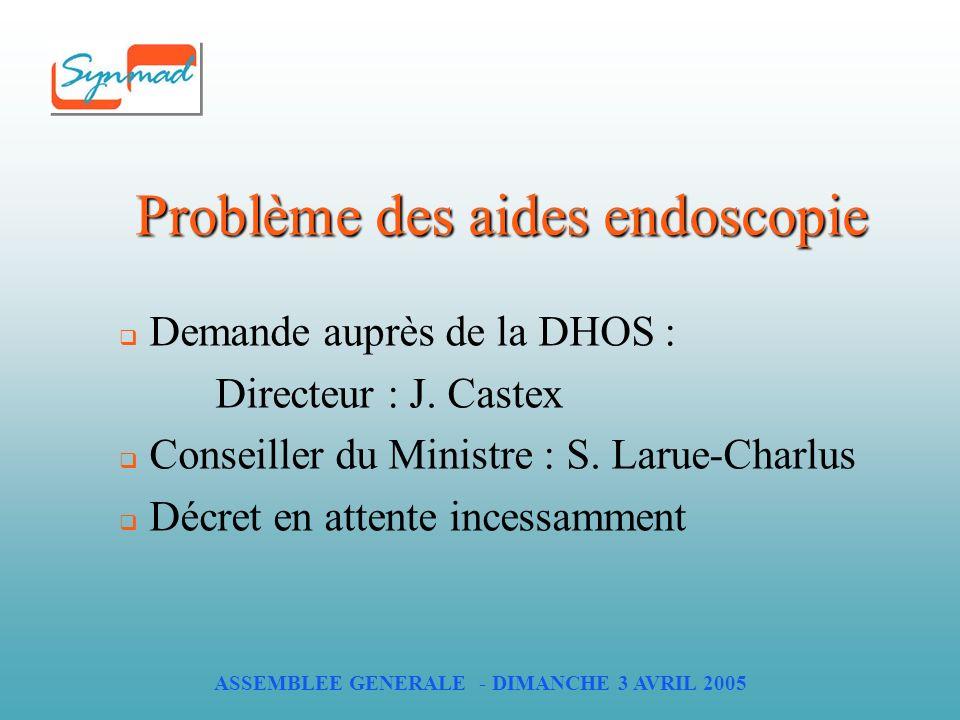 ASSEMBLEE GENERALE - DIMANCHE 3 AVRIL 2005 Problème des aides endoscopie Demande auprès de la DHOS : Directeur : J.