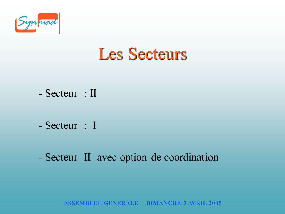 ASSEMBLEE GENERALE - DIMANCHE 3 AVRIL 2005 Les Secteurs - Secteur : II - Secteur : I - Secteur II avec option de coordination