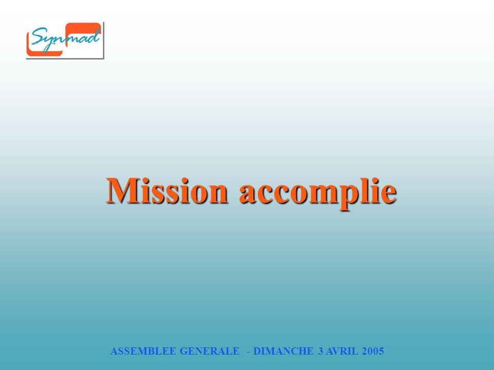 ASSEMBLEE GENERALE - DIMANCHE 3 AVRIL 2005 CCAM Le suivi : - Corrections des erreurs en deux mois - Corrections deffets inattendus Comité de Hiérarchisation (Commission de Nomenclature) : –CSMF (Y.