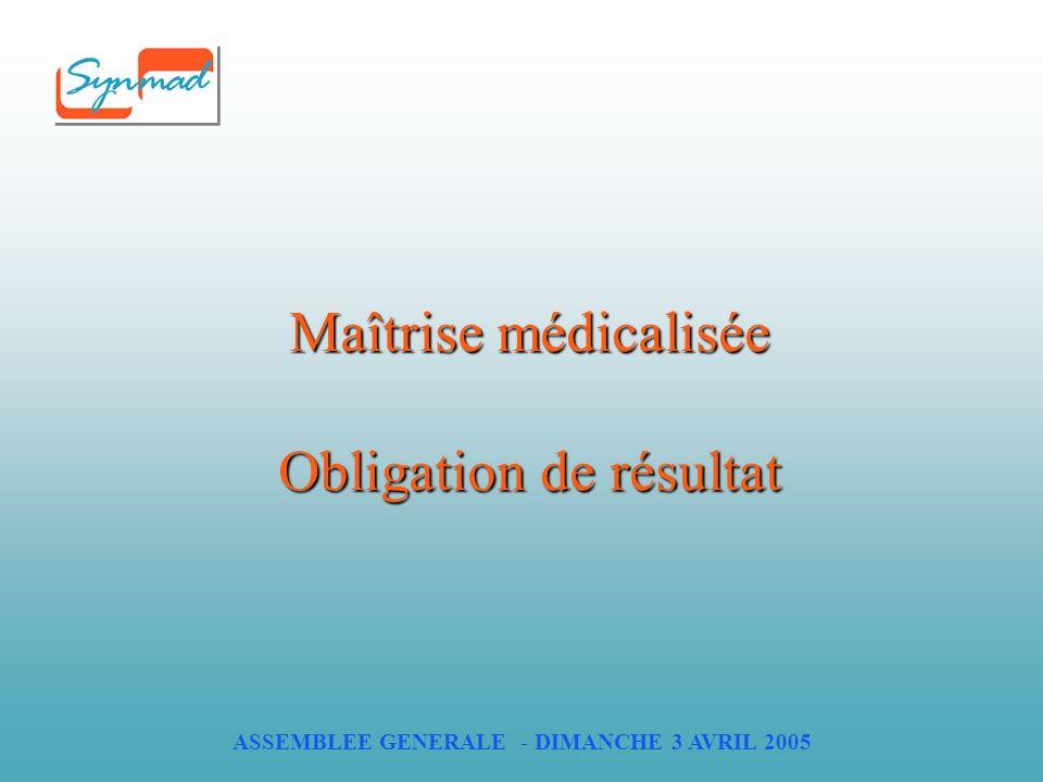 ASSEMBLEE GENERALE - DIMANCHE 3 AVRIL 2005 Maîtrise médicalisée Obligation de résultat