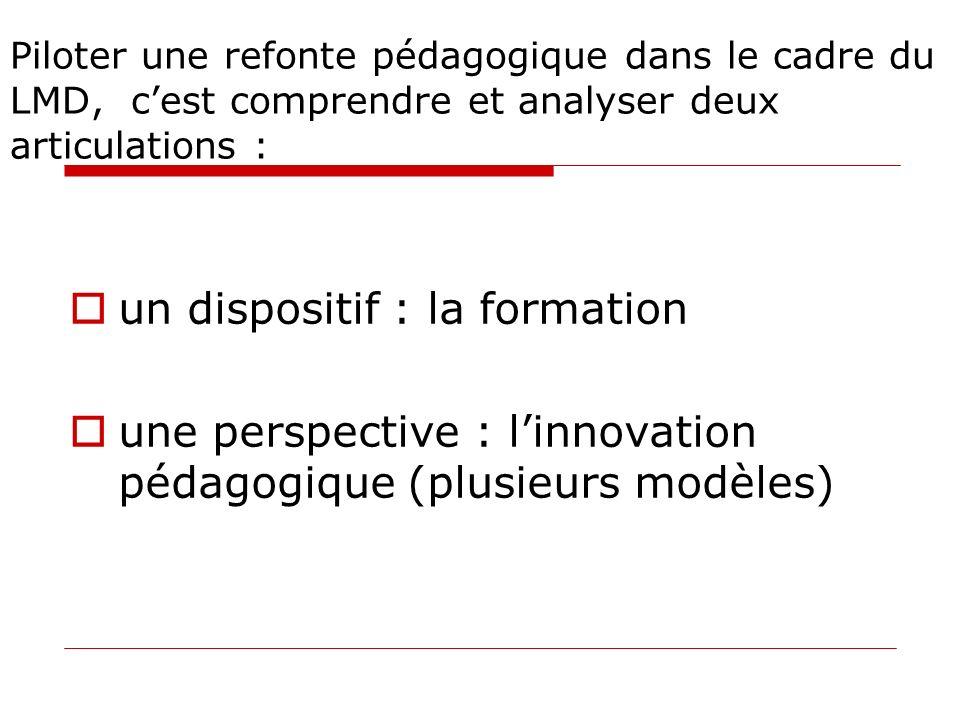 Piloter une refonte pédagogique dans le cadre du LMD, cest comprendre et analyser deux articulations : un dispositif : la formation une perspective :