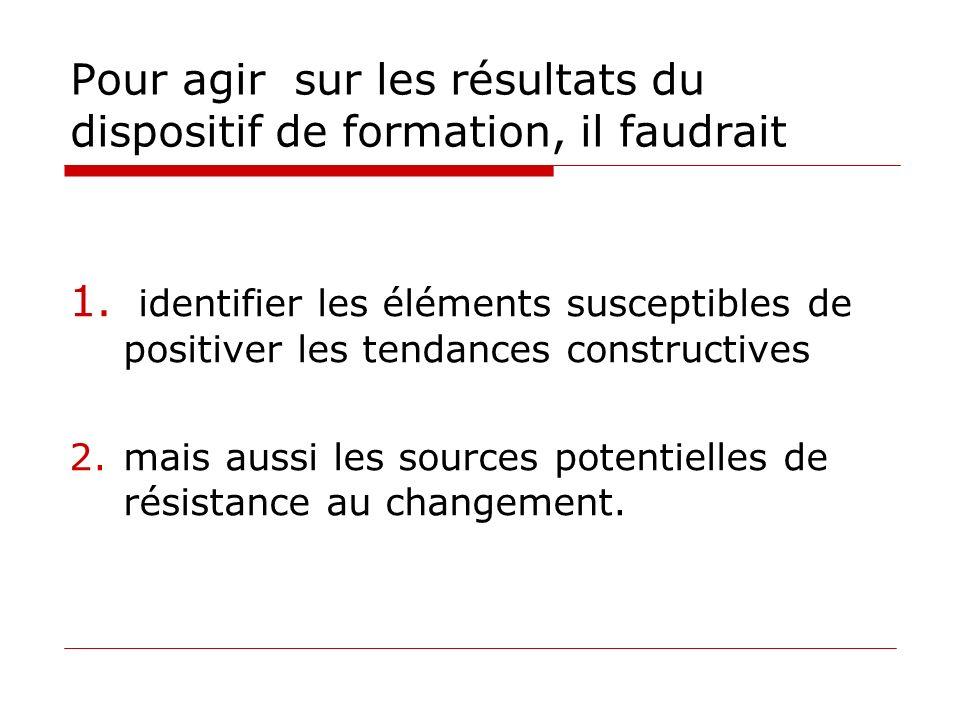 Pour agir sur les résultats du dispositif de formation, il faudrait 1. identifier les éléments susceptibles de positiver les tendances constructives 2
